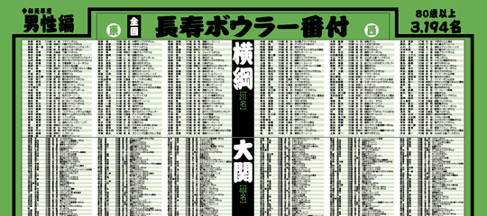 PDFリンク:平成28年度 長寿ボウラー番付 男性編
