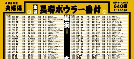 PDFリンク:平成29年度 長寿ボウラー番付 夫婦編